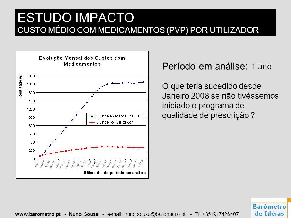 www.barometro.pt - Nuno Sousa - e-mail: nuno.sousa@barometro.pt - Tf: +351917426407 ESTUDO IMPACTO CUSTO MÉDIO COM MEDICAMENTOS (PVP) POR UTILIZADOR P
