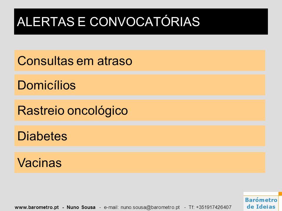 www.barometro.pt - Nuno Sousa - e-mail: nuno.sousa@barometro.pt - Tf: +351917426407 ALERTAS E CONVOCATÓRIAS Consultas em atraso Rastreio oncológico Do