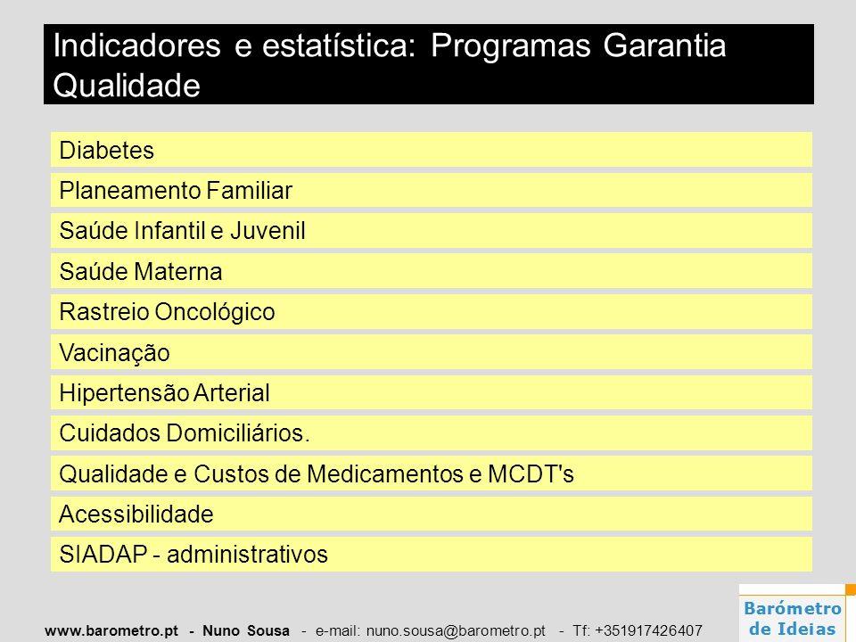 www.barometro.pt - Nuno Sousa - e-mail: nuno.sousa@barometro.pt - Tf: +351917426407 Indicadores e estatística: Programas Garantia Qualidade Saúde Infa