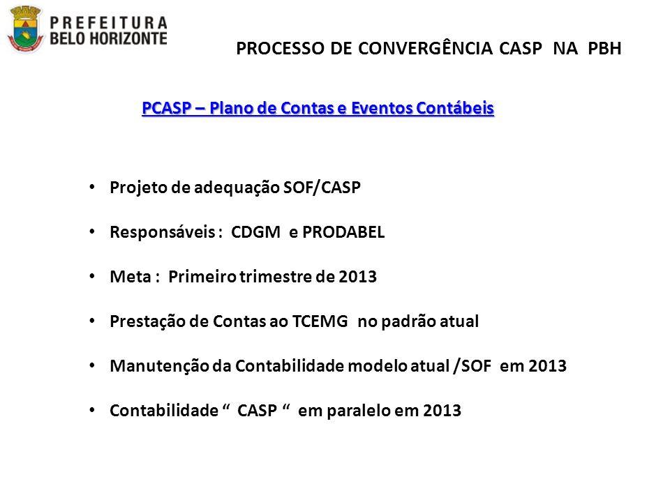 PROCESSO DE CONVERGÊNCIA CASP NA PBH PCASP – Plano de Contas e Eventos Contábeis PCASP – Plano de Contas e Eventos Contábeis Projeto de adequação SOF/