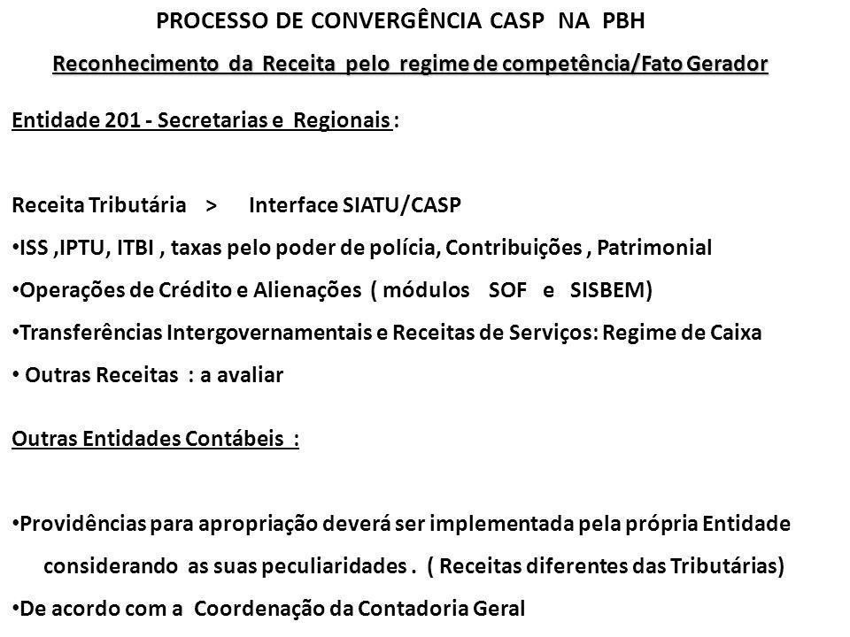Reconhecimento da Receita pelo regime de competência/Fato Gerador PROCESSO DE CONVERGÊNCIA CASP NA PBH Entidade 201 - Secretarias e Regionais : Receit