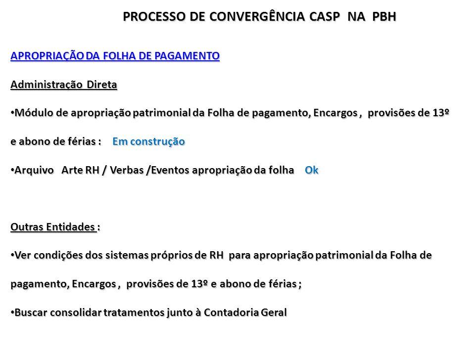APROPRIAÇÃO DA FOLHA DE PAGAMENTO APROPRIAÇÃO DA FOLHA DE PAGAMENTO Administração Direta Módulo de apropriação patrimonial da Folha de pagamento, Enca