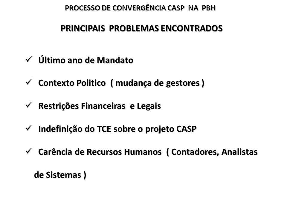 PRINCIPAIS PROBLEMAS ENCONTRADOS Último ano de Mandato Último ano de Mandato Contexto Politico ( mudança de gestores ) Contexto Politico ( mudança de