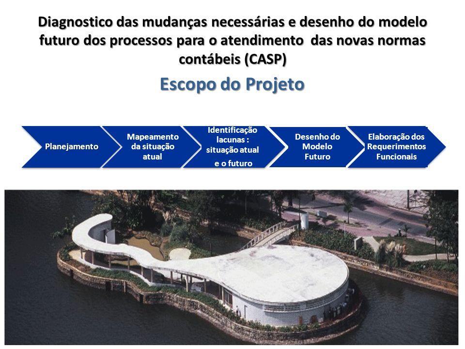 Elaboração dos Requerimentos Funcionais Diagnostico das mudanças necessárias e desenho do modelo futuro dos processos para o atendimento das novas nor