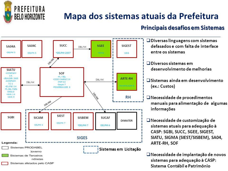 Adaptações necessárias nos sistemas periféricos impactados pelas mudanças CASP SISTEMAPRINCIPAIS PONTOS DE MELHORIA SGBI 1.