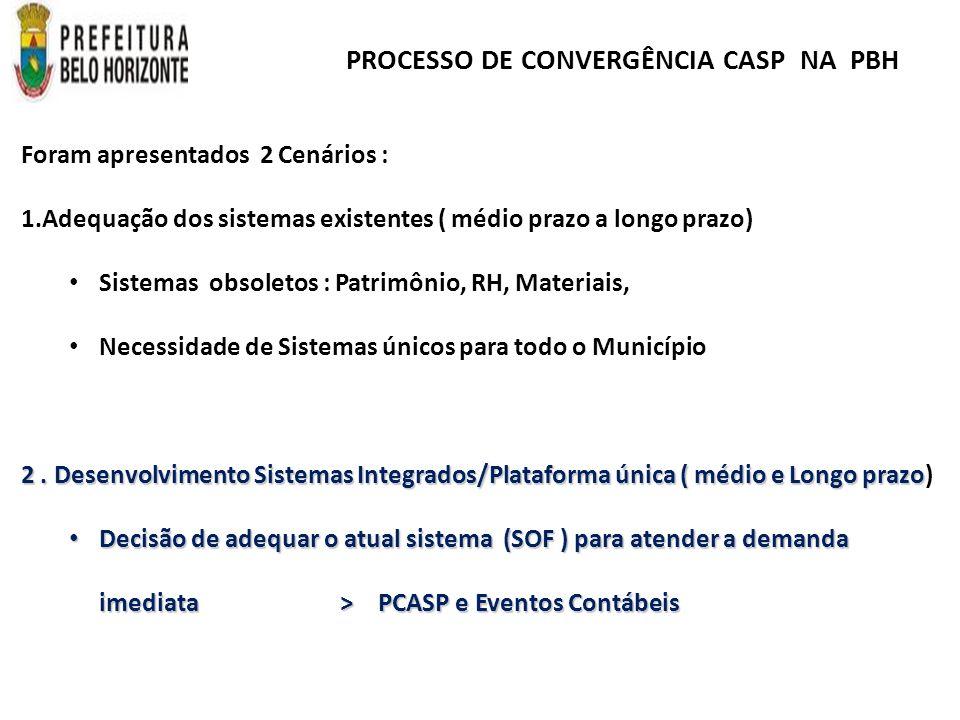 PROCESSO DE CONVERGÊNCIA CASP NA PBH Foram apresentados 2 Cenários : 1.Adequação dos sistemas existentes ( médio prazo a longo prazo) Sistemas obsolet