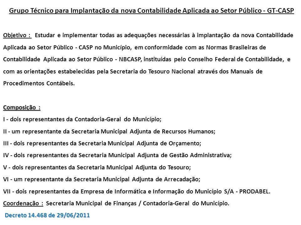 Grupo Técnico para Implantação da nova Contabilidade Aplicada ao Setor Público - GT-CASP Objetivo : Estudar e implementar todas as adequações necessár