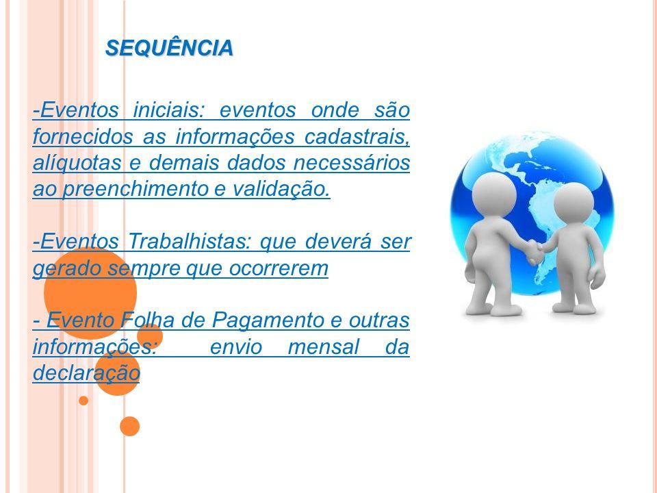 SEQUÊNCIA -Eventos iniciais: eventos onde são fornecidos as informações cadastrais, alíquotas e demais dados necessários ao preenchimento e validação.