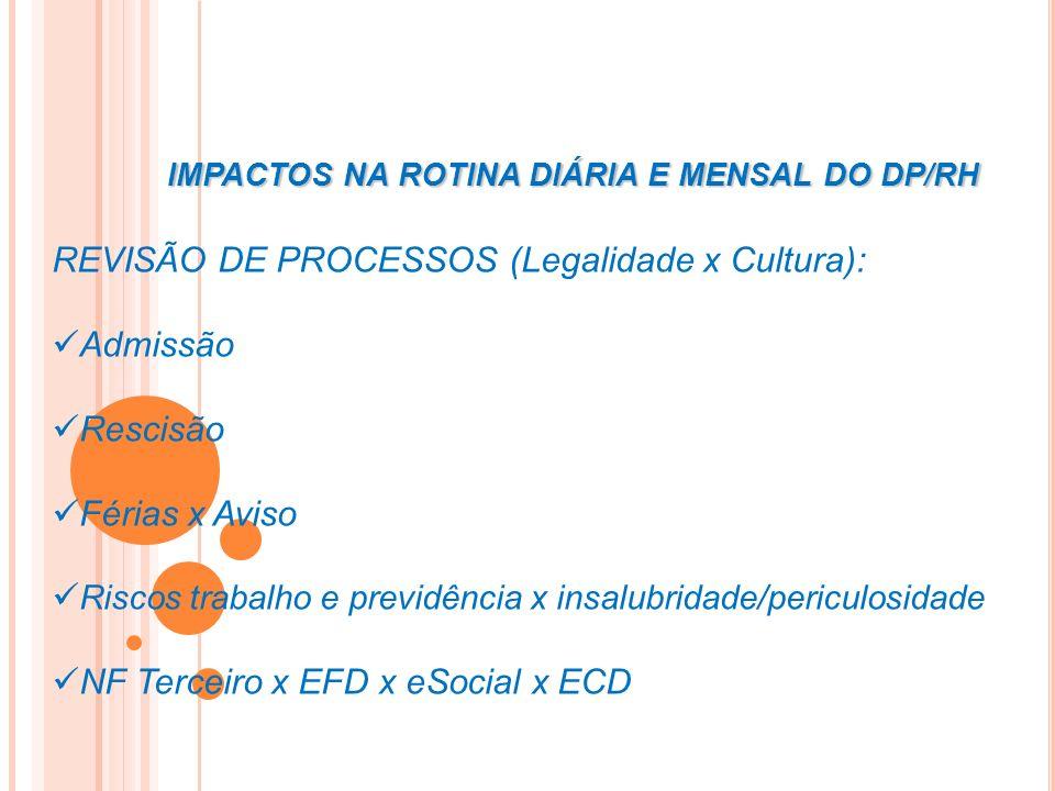 IMPACTOS NA ROTINA DIÁRIA E MENSAL DO DP/RH REVISÃO DE PROCESSOS (Legalidade x Cultura): Admissão Rescisão Férias x Aviso Riscos trabalho e previdênci