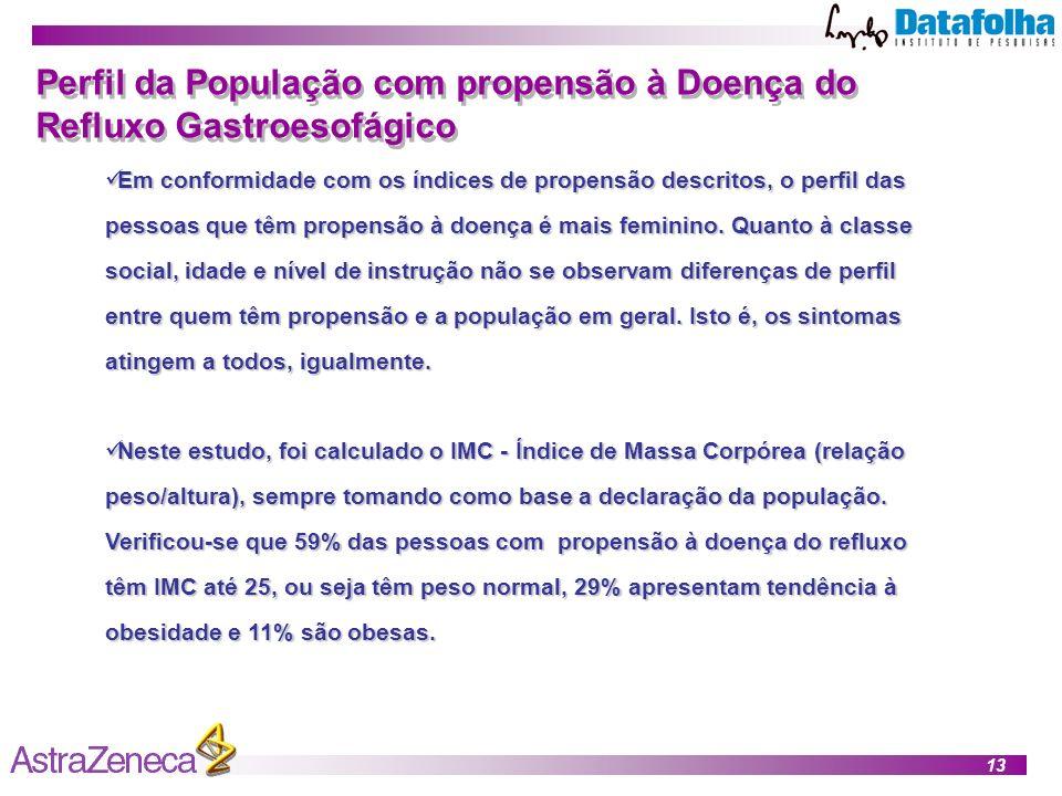 13 Perfil da População com propensão à Doença do Refluxo Gastroesofágico Em conformidade com os índices de propensão descritos, o perfil das pessoas que têm propensão à doença é mais feminino.