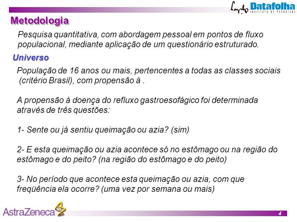 4 Metodologia Universo População de 16 anos ou mais, pertencentes a todas as classes sociais (critério Brasil), com propensão à.