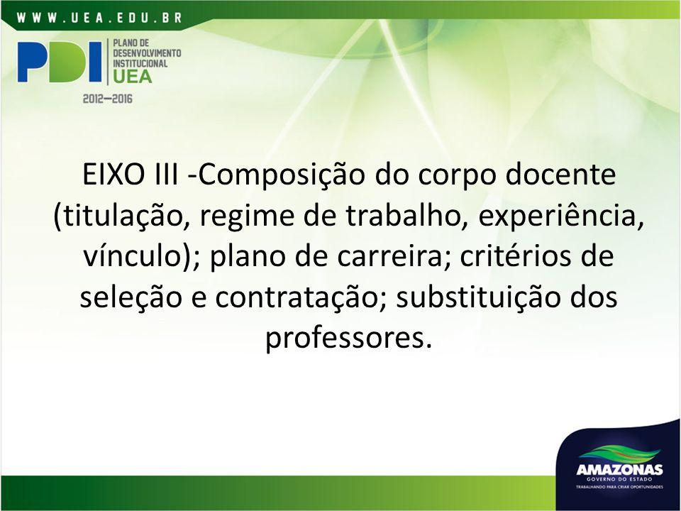 EIXO III -Composição do corpo docente (titulação, regime de trabalho, experiência, vínculo); plano de carreira; critérios de seleção e contratação; substituição dos professores.