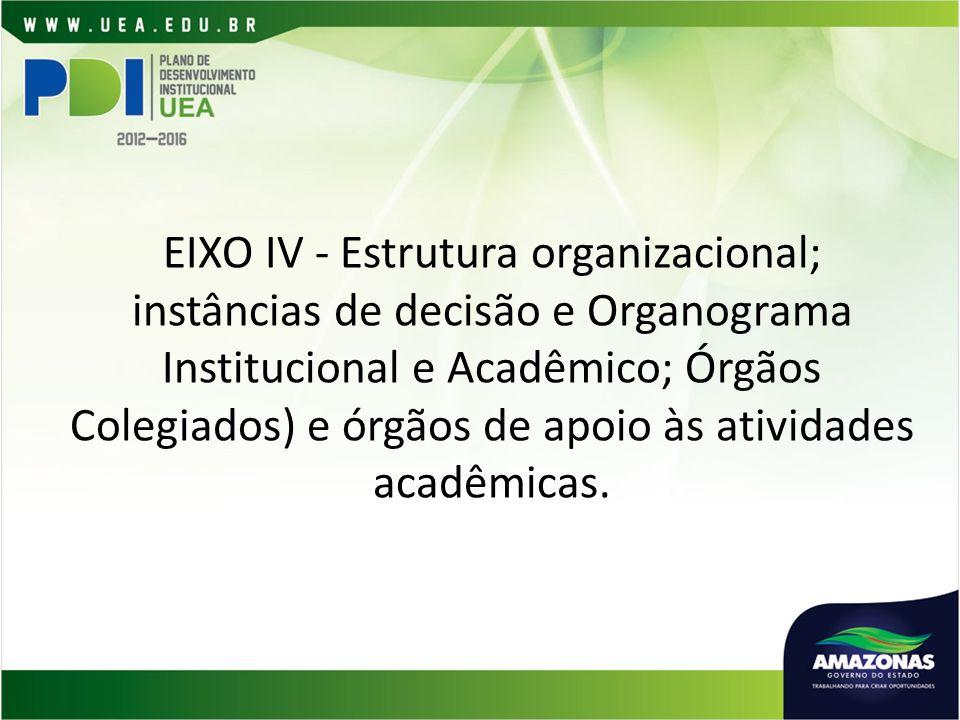 EIXO IV - Estrutura organizacional; instâncias de decisão e Organograma Institucional e Acadêmico; Órgãos Colegiados) e órgãos de apoio às atividades acadêmicas.