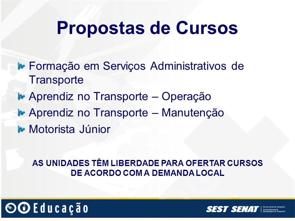 Formação em Serviços Administrativos de Transporte Aprendiz no Transporte – Operação Aprendiz no Transporte – Manutenção Motorista Júnior AS UNIDADES