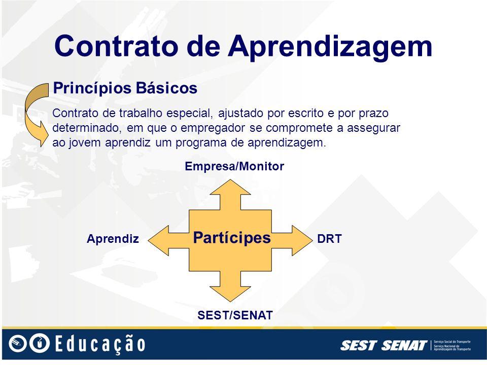 Princípios Básicos Contrato de trabalho especial, ajustado por escrito e por prazo determinado, em que o empregador se compromete a assegurar ao jovem