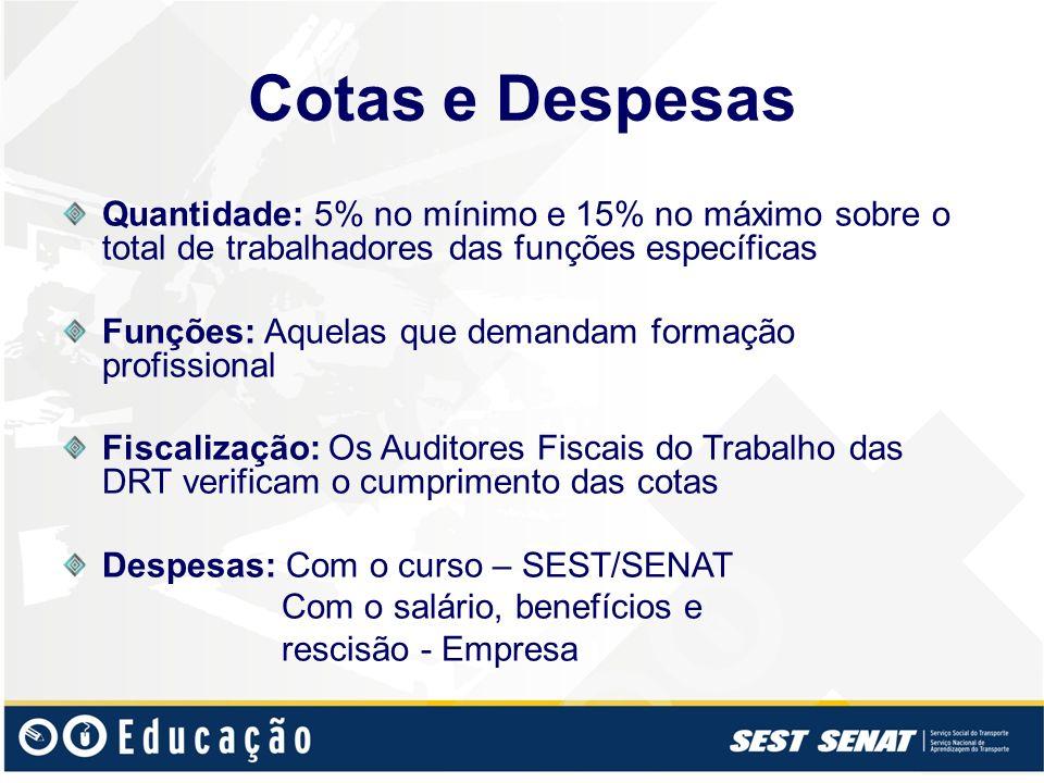 Informações sobre o Programa Unidades SEST/SENAT 0800 728 2891 www.sestsenat.org.br http://www.mte.gov.br Empresas de Transporte de Carga e de Passageiros
