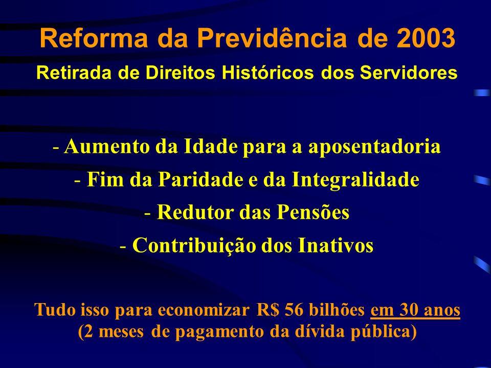 Reforma da Previdência de 2003 Retirada de Direitos Históricos dos Servidores - Aumento da Idade para a aposentadoria - Fim da Paridade e da Integrali