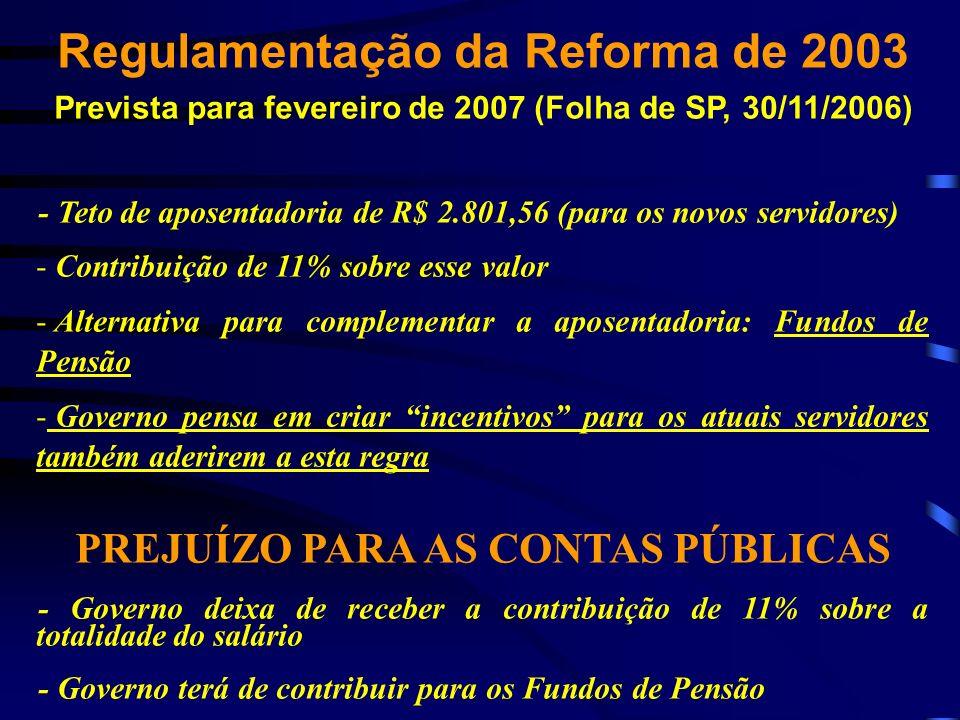 Regulamentação da Reforma de 2003 Prevista para fevereiro de 2007 (Folha de SP, 30/11/2006) - Teto de aposentadoria de R$ 2.801,56 (para os novos serv