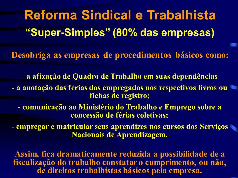Reforma Sindical e Trabalhista Super-Simples (80% das empresas) Desobriga as empresas de procedimentos básicos como: - a afixação de Quadro de Trabalh