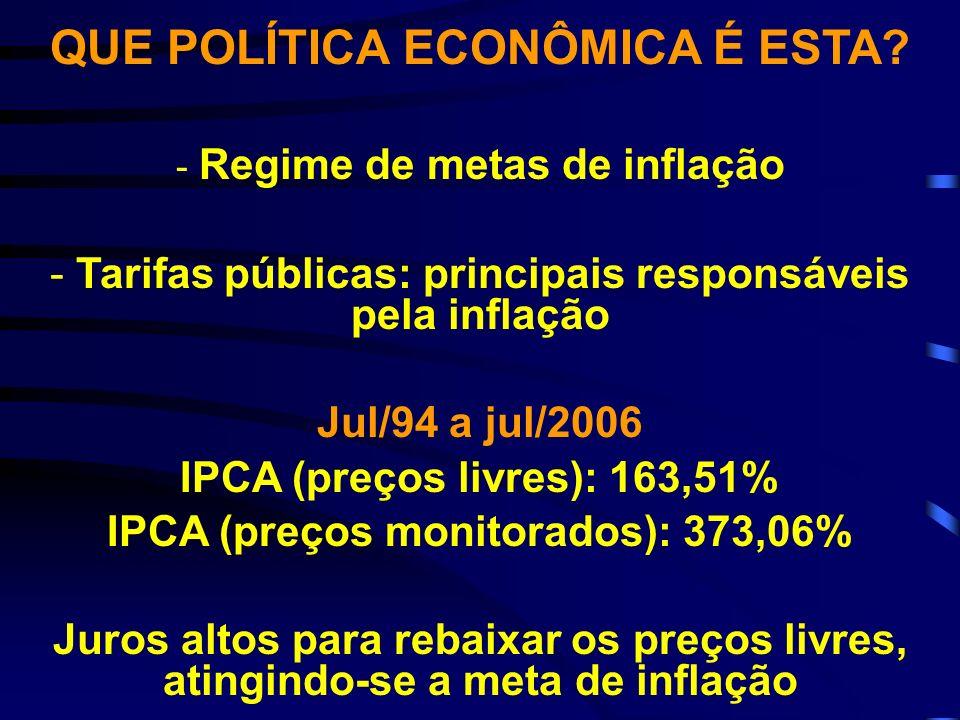 QUE POLÍTICA ECONÔMICA É ESTA? - Regime de metas de inflação - Tarifas públicas: principais responsáveis pela inflação Jul/94 a jul/2006 IPCA (preços