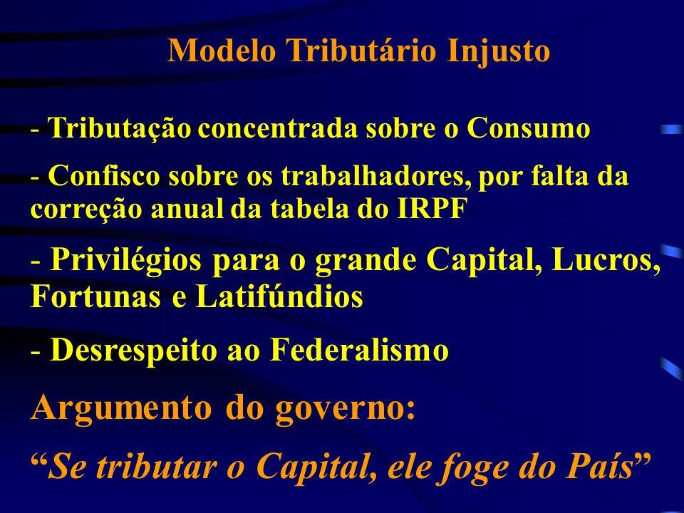 - Tributação concentrada sobre o Consumo - Confisco sobre os trabalhadores, por falta da correção anual da tabela do IRPF - Privilégios para o grande