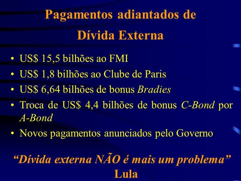 US$ 15,5 bilhões ao FMI US$ 1,8 bilhões ao Clube de Paris US$ 6,64 bilhões de bonus Bradies Troca de US$ 4,4 bilhões de bonus C-Bond por A-Bond Novos