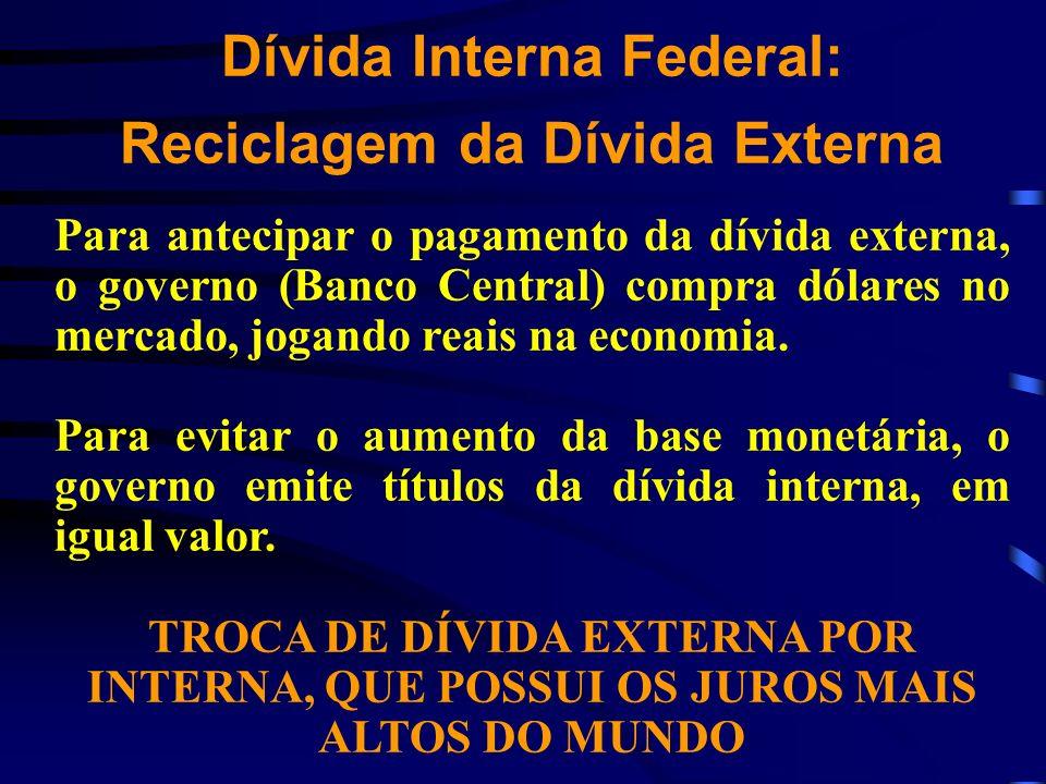 Dívida Interna Federal: Reciclagem da Dívida Externa Para antecipar o pagamento da dívida externa, o governo (Banco Central) compra dólares no mercado
