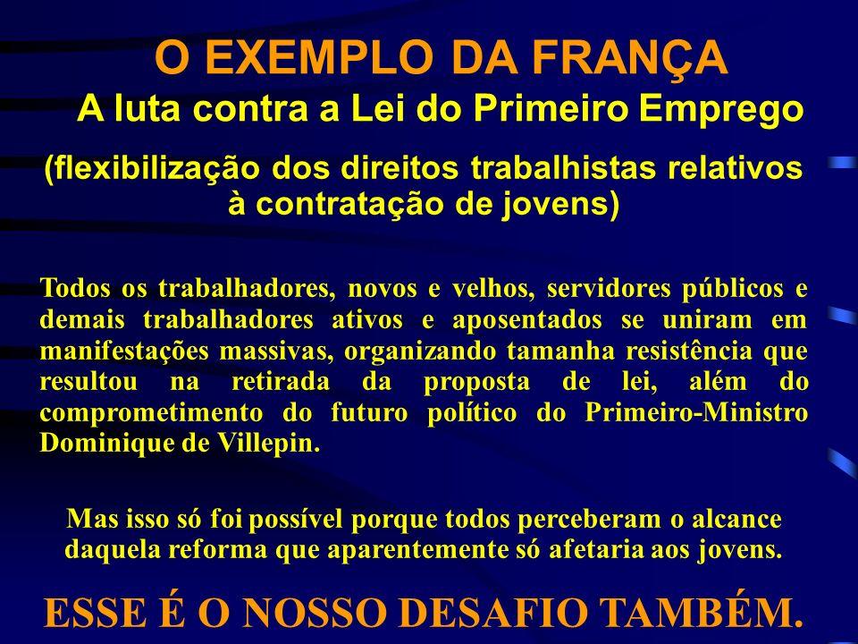 O EXEMPLO DA FRANÇA A luta contra a Lei do Primeiro Emprego (flexibilização dos direitos trabalhistas relativos à contratação de jovens) Todos os trab