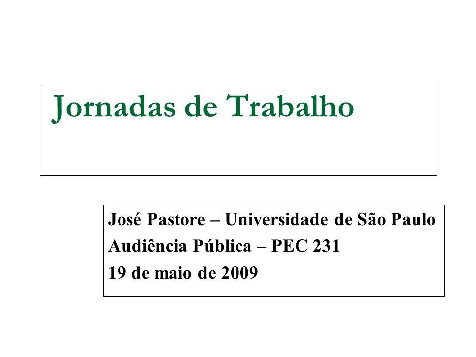 Jornadas de Trabalho José Pastore – Universidade de São Paulo Audiência Pública – PEC 231 19 de maio de 2009