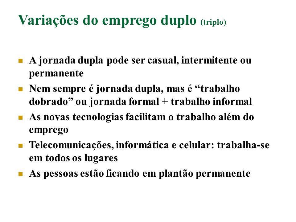 Variações do emprego duplo (triplo) A jornada dupla pode ser casual, intermitente ou permanente Nem sempre é jornada dupla, mas é trabalho dobrado ou