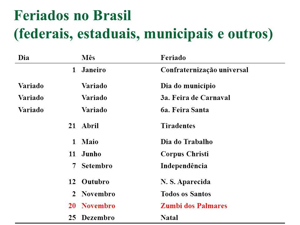 Feriados no Brasil (federais, estaduais, municipais e outros) DiaMêsFeriado 1JaneiroConfraternização universal Variado Dia do município Variado 3a. Fe