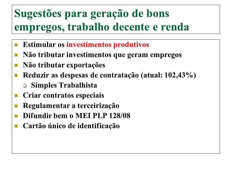 Sugestões para geração de bons empregos, trabalho decente e renda Estimular os investimentos produtivos Não tributar investimentos que geram empregos