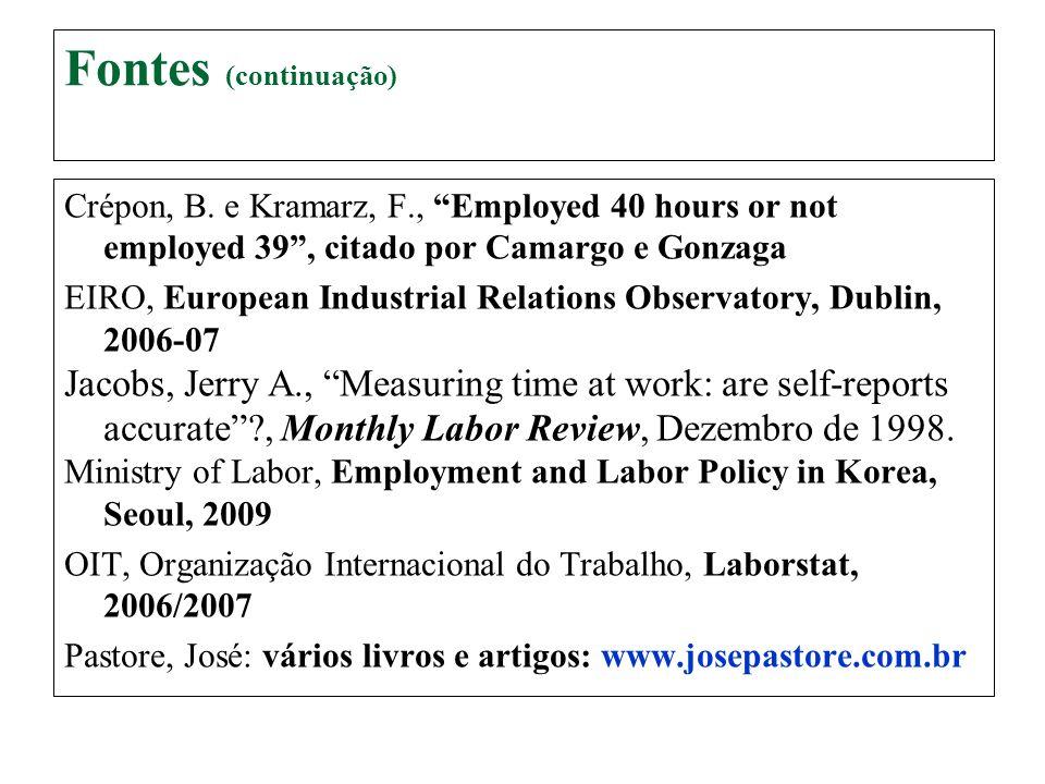 Fontes (continuação) Crépon, B. e Kramarz, F., Employed 40 hours or not employed 39, citado por Camargo e Gonzaga EIRO, European Industrial Relations
