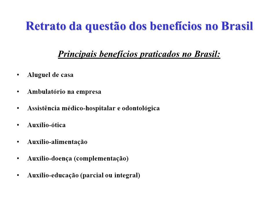 Retrato da questão dos benefícios no Brasil Principais benefícios praticados no Brasil: Aluguel de casa Ambulatório na empresa Assistência médico-hosp