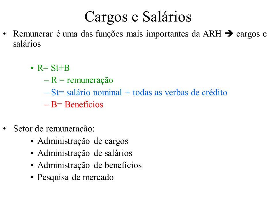 Cargos e Salários Remunerar é uma das funções mais importantes da ARH cargos e salários R= St+B –R = remuneração –St= salário nominal + todas as verba