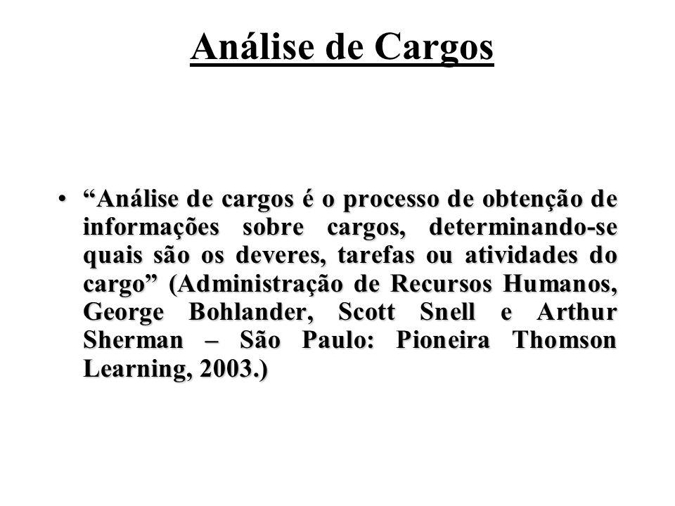 Análise de Cargos Análise de cargos é o processo de obtenção de informações sobre cargos, determinando-se quais são os deveres, tarefas ou atividades