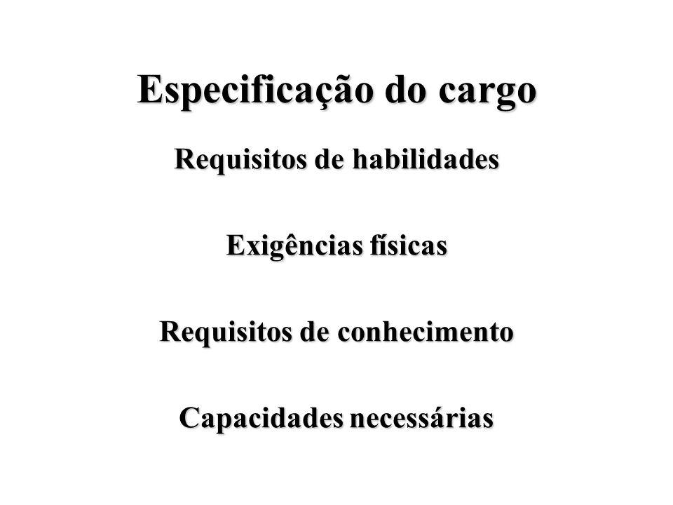 Especificação do cargo Requisitos de habilidades Exigências físicas Requisitos de conhecimento Capacidades necessárias