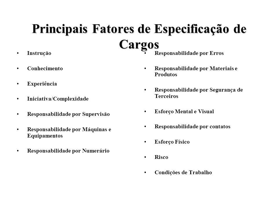 Principais Fatores de Especificação de Cargos Instrução Conhecimento Experiência Iniciativa/Complexidade Responsabilidade por Supervisão Responsabilid