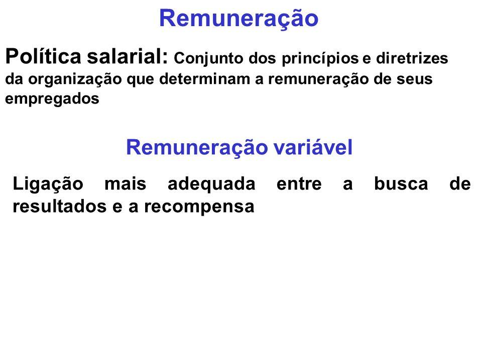 Política salarial: Conjunto dos princípios e diretrizes da organização que determinam a remuneração de seus empregados Remuneração Remuneração variáve
