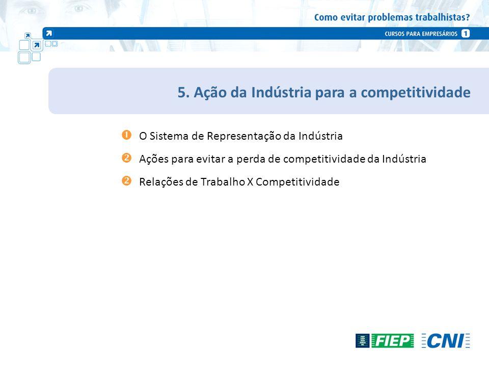 O Sistema de Representação da Indústria Ações para evitar a perda de competitividade da Indústria Relações de Trabalho X Competitividade 5. Ação da In