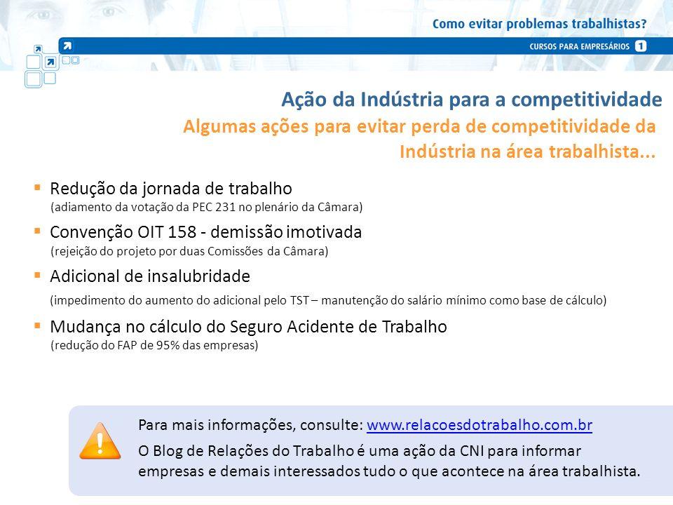 Ação da Indústria para a competitividade Algumas ações para evitar perda de competitividade da Indústria na área trabalhista... Redução da jornada de