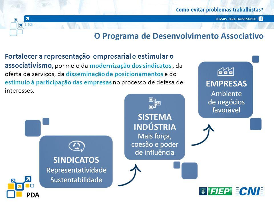 O Programa de Desenvolvimento Associativo Representatividade Sustentabilidade SINDICATOS Mais força, coesão e poder de influência SISTEMA INDÚSTRIA Am