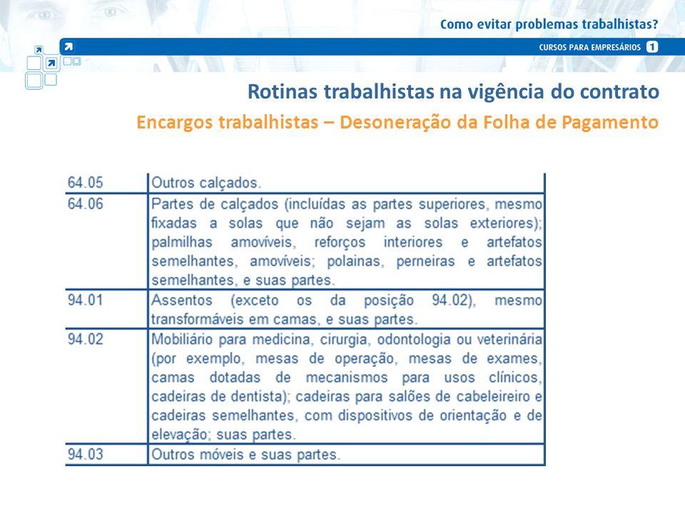 Rotinas trabalhistas na vigência do contrato Encargos trabalhistas – Desoneração da Folha de Pagamento