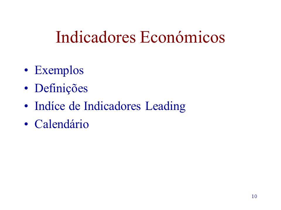 10 Indicadores Económicos Exemplos Definições Indíce de Indicadores Leading Calendário