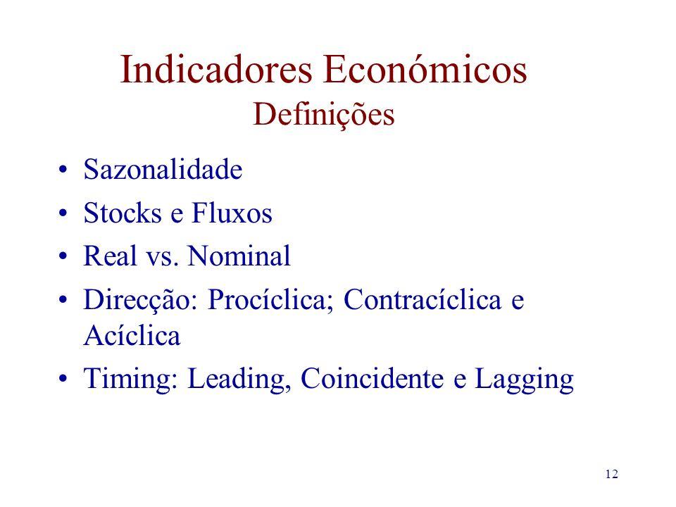 12 Indicadores Económicos Definições Sazonalidade Stocks e Fluxos Real vs. Nominal Direcção: Procíclica; Contracíclica e Acíclica Timing: Leading, Coi