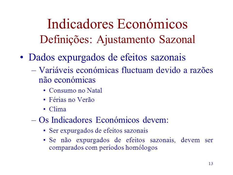 13 Indicadores Económicos Definições: Ajustamento Sazonal Dados expurgados de efeitos sazonais –Variáveis económicas fluctuam devido a razões não econ