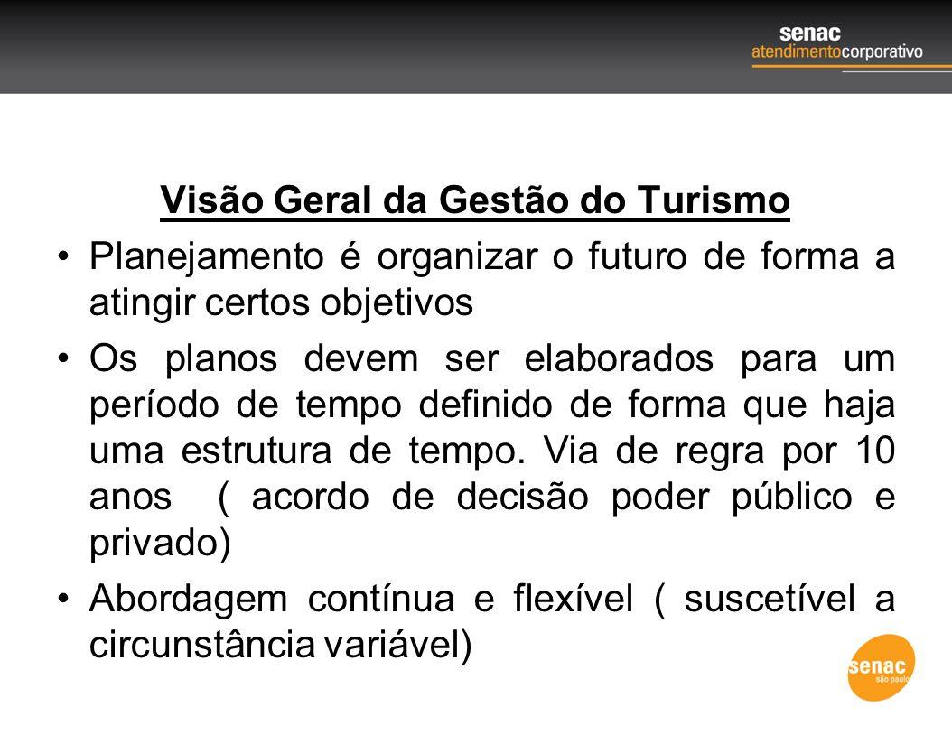 Visão Geral da Gestão do Turismo Planejamento é organizar o futuro de forma a atingir certos objetivos Os planos devem ser elaborados para um período