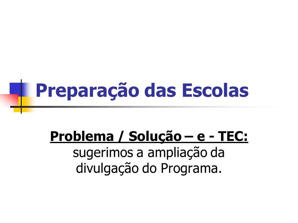 Preparação das Escolas Problema / Solução – e - TEC: sugerimos a ampliação da divulgação do Programa.
