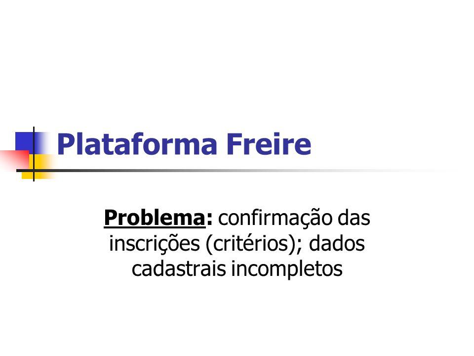 Plataforma Freire Problema: confirmação das inscrições (critérios); dados cadastrais incompletos