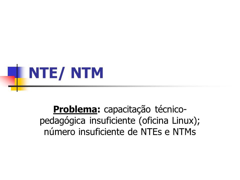 NTE/ NTM Problema: capacitação técnico- pedagógica insuficiente (oficina Linux); número insuficiente de NTEs e NTMs